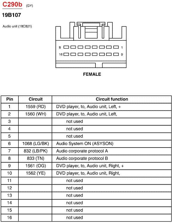 ford explorer radio wiring harness diagram wiring diagram intended for 92 ford explorer radio wiring diagram?resize=580%2C745&ssl=1 1996 ford explorer car stereo wiring diagram the best wiring 1996 ford explorer car stereo wiring diagram at n-0.co