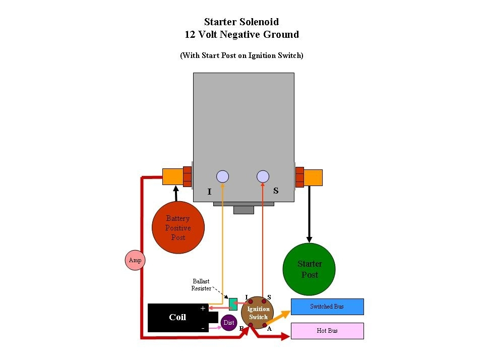 ford starter solenoid wiring diagram car images wiring diagram for ford starter solenoid wiring diagram?resize\\\=665%2C499\\\&ssl\\\=1 ford f 150 starter solenoid wiring diagram photo album wiring on 1984 ford f150 starter solenoid wiring diagram at edmiracle.co