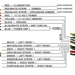 1999 Ford Ranger Xlt Radio Wiring Diagram Fan Diagrams Ceiling Stereo Harness Wire Color Code Within 2001 ...