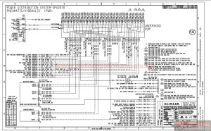 2003 Freightliner Electrical Diagrams | Fuse Box And Wiring Diagram