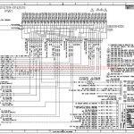 Freightliner M2 Ac Wiring. Wiring Diagram Images Database