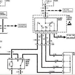 Freightliner Chassis Wiring Diagram Browning A Bolt Parts Engine 2002 Great Installation Of 2003 Ford E350 Fuse 2008 F150 Panel 2000 Fl70