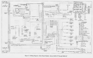 Freightliner Wiring Diagram 1999 Freightliner Fld120