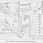 Wiring Diagram For Freightliner Columbia 2007