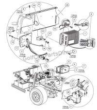 Club Car Wiring Diagram 48 Volt | Fuse Box And Wiring Diagram