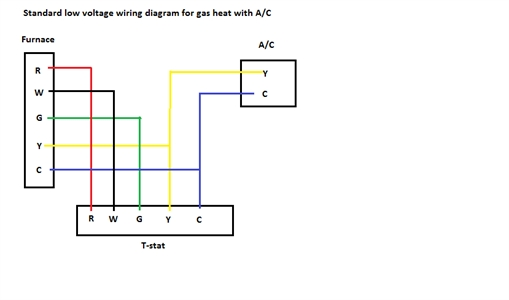 Furnace Wiring Diagram Wiring Wiring Diagram And Schematics