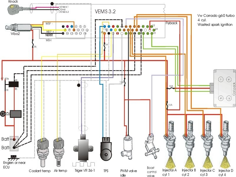 gen boardmanualmain wiring diagrams vems wiki www vems hu with regard to fuel injector wiring diagram s10 injector wiring diagram on s10 download wirning diagrams  at bayanpartner.co