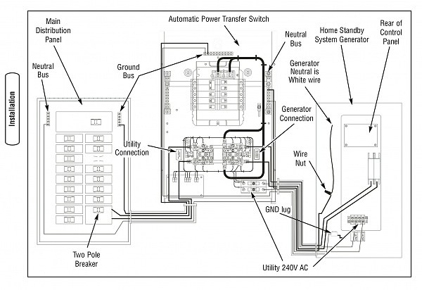 Wiring Schematics On A Generac 15000 Electric Start : 51