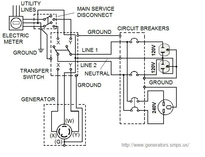 Beautiful Automatic Transfer Switch Wiring Diagram Gallery