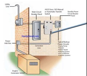 Generac Automatic Transfer Switch Wiring Diagram | Fuse Box And Wiring Diagram