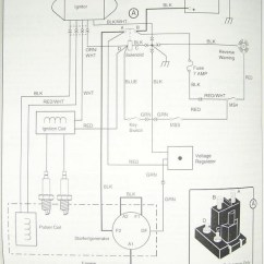 Harley Davidson Gas Golf Cart Wiring Diagram 2002 Dodge Neon Fuse Box | And