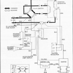 Yamaha G1 Golf Cart Wiring Diagram Chevrolet Diagrams Gas Auto Electrical Related With
