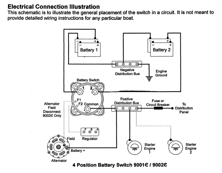 guest battery switch wiring diagram with guest battery switch wiring diagram battery switch wiring diagram wiring diagram simonand master disconnect switch wiring diagram at bayanpartner.co