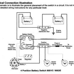 Guest Battery Charger Wiring Diagram For 7 Way Blade Plug Switch With | Fuse Box And ...
