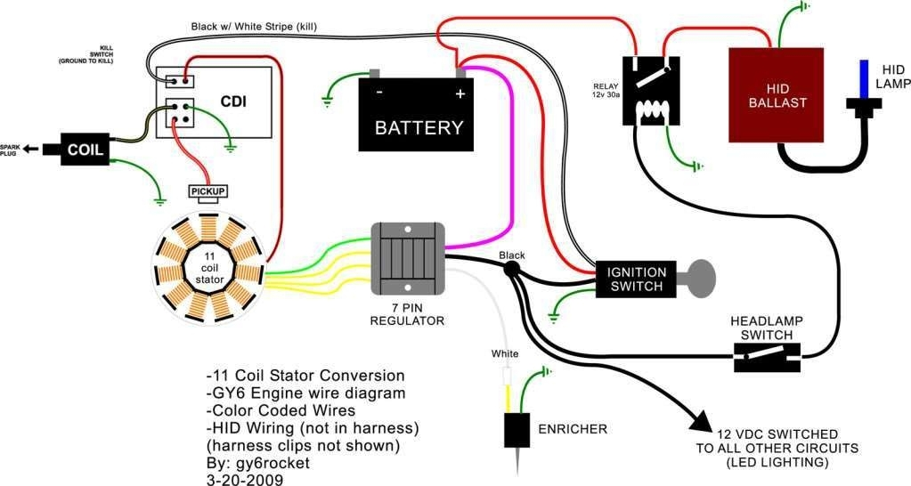 Stunning 5 Wire Cdi Wiring Diagram Ideas - Electrical and Wiring ...
