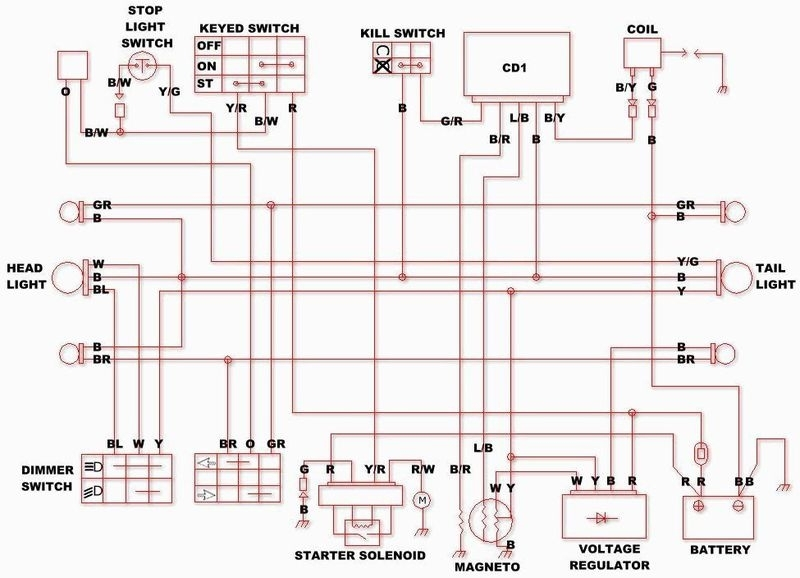 6 Wire Cdi Wiring Diagram 6 Wire Thermostat Diagram • Bakdesigns.co