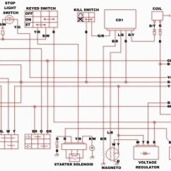 Hammerhead Twister 150 Wiring Diagram Thermostat 4 Wire Gy6 | Fuse Box And