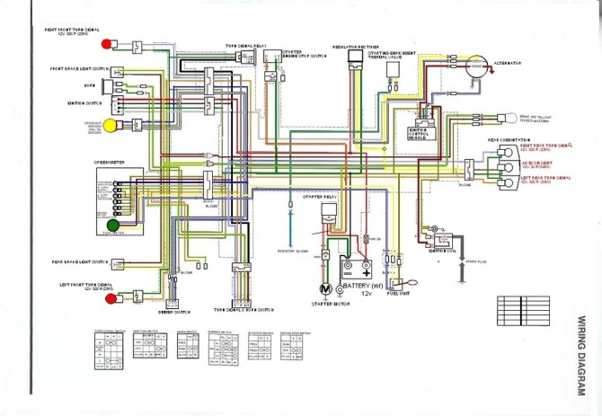diagram rectifier for gy6 150cc wiring diagram full version