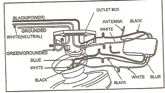 harbor breeze ceiling fan remote wiring diagram virago 535 | fuse box and