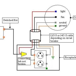Wiring Diagram Of A Ceiling Fan Land Rover Discovery 3 Trailer Way For Condenser Auto Electrical Related With