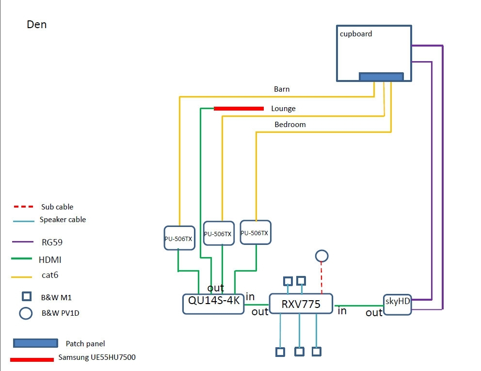 wiring diagrams for hdmi cable ends wiring diagram for