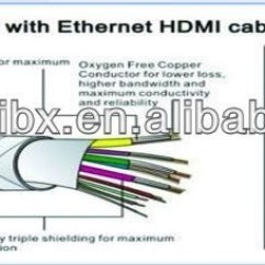Rca Plug Wiring Diagram 2004 Toyota Tacoma Fuse Box Hdmi Wire Color With | And