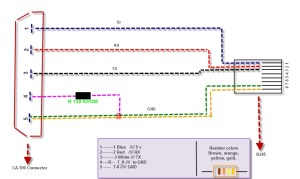 Hdmi To Rca Cable Wiring Diagram | Fuse Box And Wiring Diagram