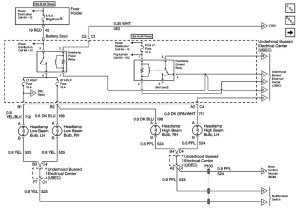 Headlamp Wiring Diagram Wiring Diagrams Mashupsco
