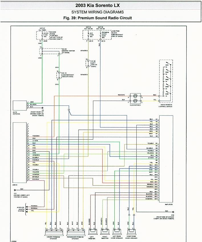 help need wire color diagram for 2003 sorento kia forum for 2006 kia amanti wiring diagram 2006 kia sorento wiring diagram need a wiring diagram at fashall.co
