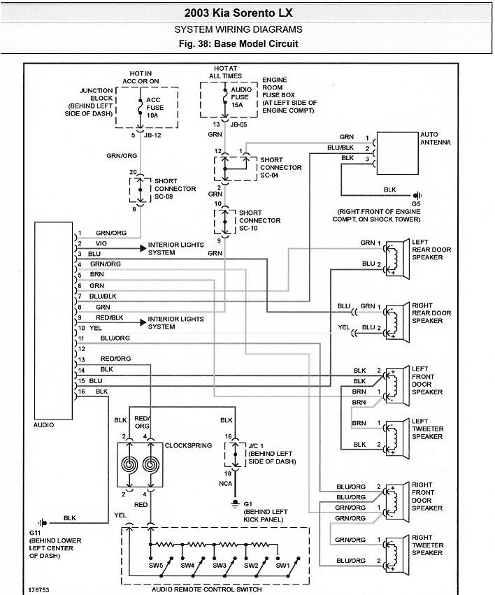 acura tl stereo wiring diagram light schematic of running help!!! need wire color for 2003 sorento - kia forum in 2005 sedona ...