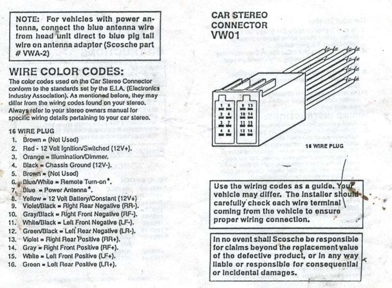 honda accord radio wiring diagram facbooik with regard to 2001 honda accord wiring diagram 12 volt?resize=665%2C489&ssl=1 scosche wiring diagram honda accord subaru baja wiring diagram scosche wiring harness diagram honda at soozxer.org