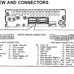 2005 Honda Civic Audio Wiring Diagram A Ceiling Fan With Two Switches Car Radio Stereo Autoradio Connector Within ...