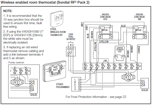 honeywell central heating wiring diagram regarding central heating s plan wiring diagram s plan wiring diagram wiring diagram simonand wiring diagram splice at creativeand.co