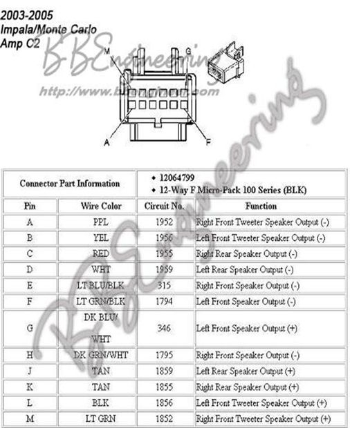 how to bypass the amp in a 2004 impala 9 steps for 2004 chevy impala radio wiring diagram byp 2005 chevy trailblazer wiring diagram chevy factory radio 2005 chevy trailblazer radio wiring harness at n-0.co