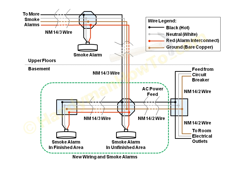 aico smoke alarm wiring diagram parts of a sheep how to install hardwired - ac power and regarding duct detector ...
