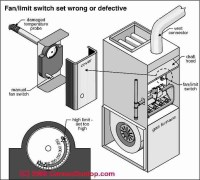 Honeywell Fan Limit Switch Wiring Diagram | Fuse Box And ...