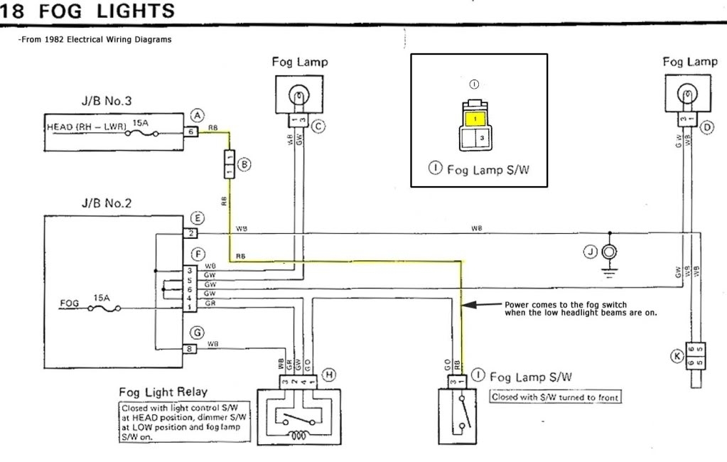 How To Read An Electrical Wiring Diagram Inside Diagrams