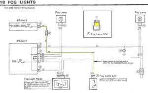 Electrical Wiring Diagrams For Dummies | Fuse Box And