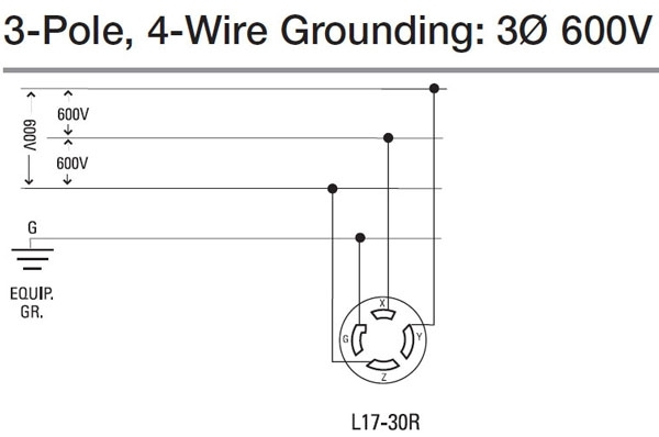 single phase 230v motor wiring diagram hopkins breakaway how to wire 240 volt outlets and plugs with 30 amp twist lock plug | fuse box ...