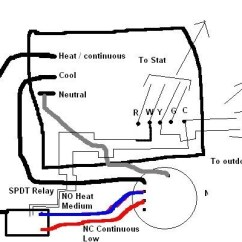 Emerson Thermostat Wiring Diagram Pertronix Ignitor Furnace Blower Motor | Fuse Box And