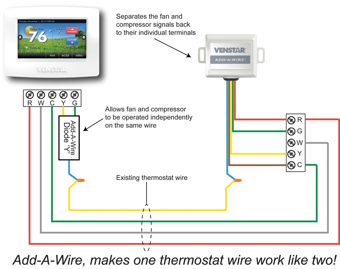 hvac problem solver inside home ac thermostat wiring diagram amusing 4 wire house wiring photos wiring schematic tvservice us  at webbmarketing.co