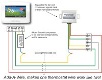 2 Wire Thermostat Wiring Diagram Heat Only | Fuse Box And ...