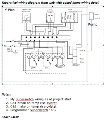 Wiring Diagram 1979 F 150 E Series Wiring Diagrams Wiring