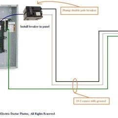 Richmond Hot Water Heater Wiring Diagram Ford F350 7 Pin Trailer Electric | Fuse Box And