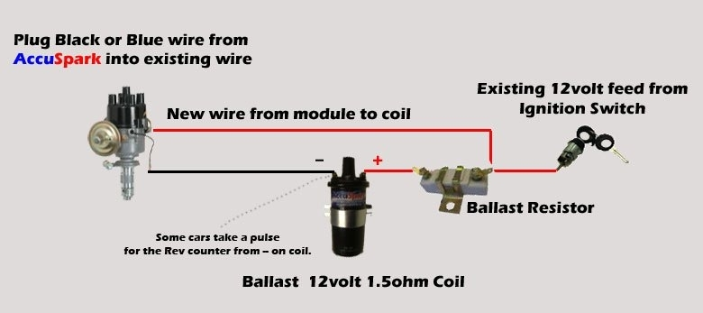 vw bug ignition coil wiring diagram how to wire a rocker switch ballast resistor within ...