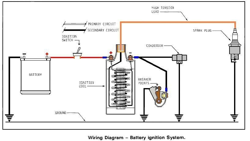 ignition coil wiring diagram with regard to ignition coil wiring diagram wiring diagram for ignition coil bosch ignition module wiring diagram at n-0.co