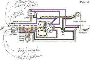1989 Bass Tracker Pro 17 Wiring Diagram | Fuse Box And