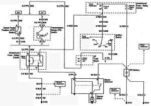 Ignition Switch Wiring Diagram Chevy | Fuse Box And Wiring