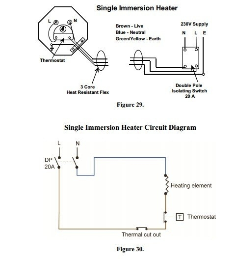 immersion heater thermostat wiring diagram intended for 3 phase immersion heater wiring diagram 3 phase immersion heater wiring diagram wiring diagram for immersion heater at bayanpartner.co