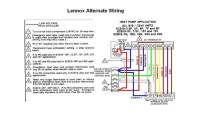 Lennox Furnace Thermostat Wiring Diagram | Fuse Box And ...